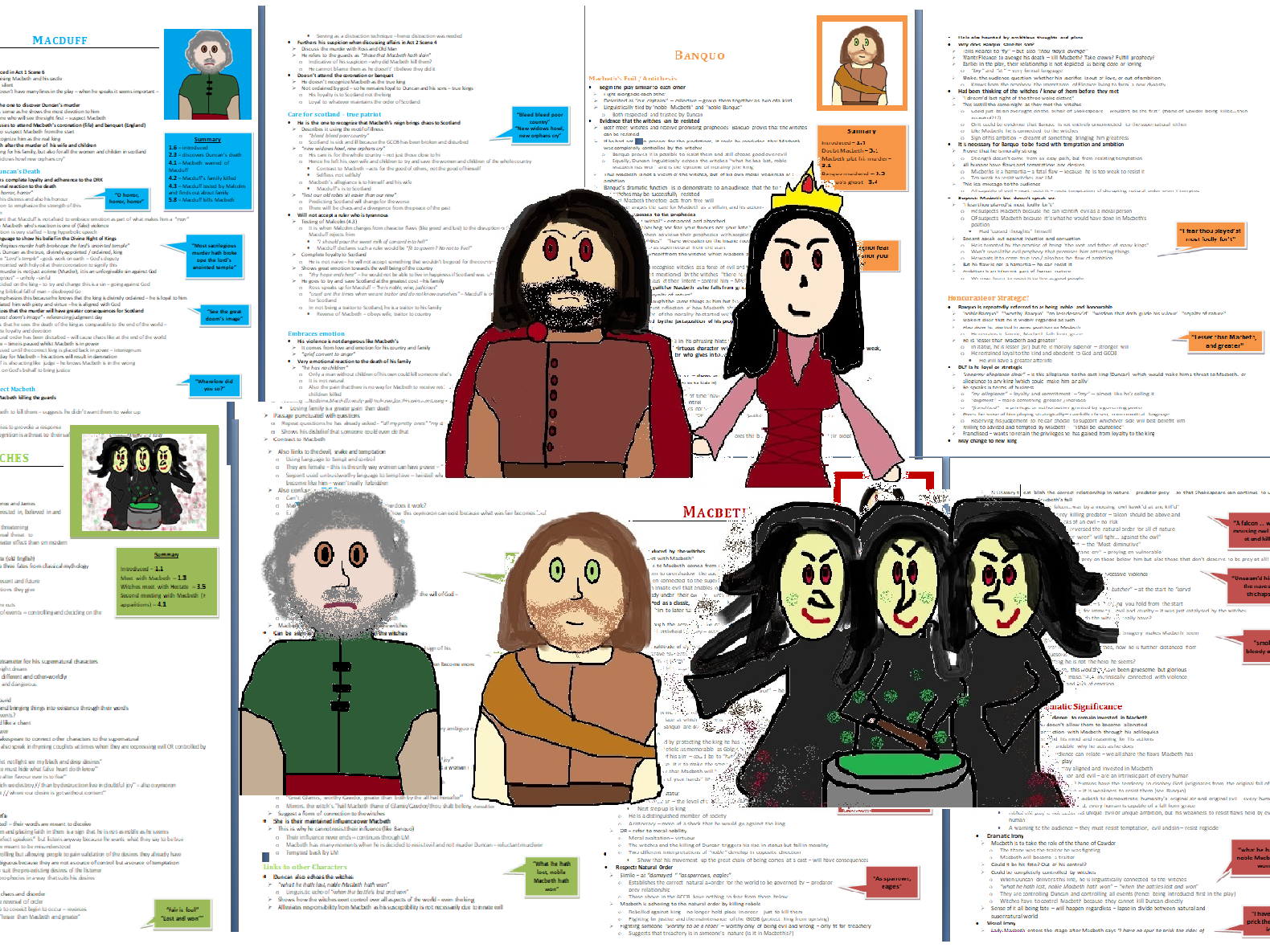 Macbeth Character Revision Pack (35 pages)