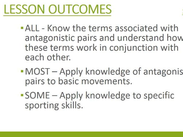 GCSE PE AQA  (9-1)  Antagonistic Muscle pairs and Muscle Contractions lesson resources