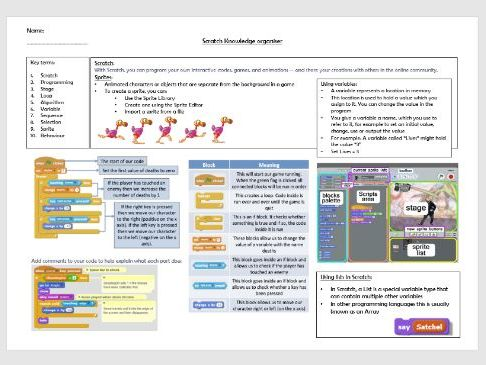 Scratch programming knowledge organiser