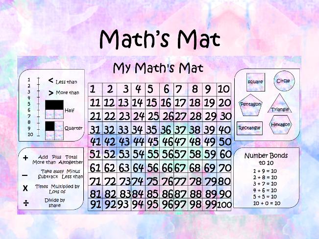 Maths Mat visual aid including 100 square for KS1 KS2 SEND