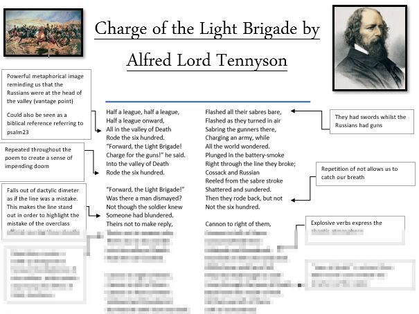 Level 9 Charge Of The Light Brigade Poem Annotations