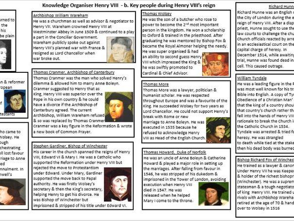 AQA 1C The Tudors HENRY VIII Knowledge Organisers