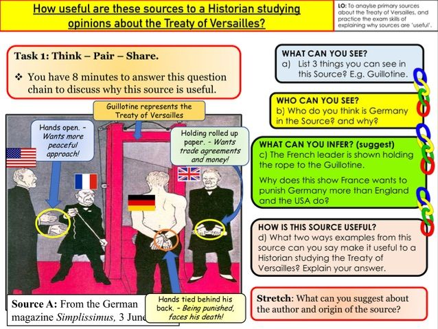 GCSE Conflict and Tension How useful sources about opinions about the Treaty of Versailles?