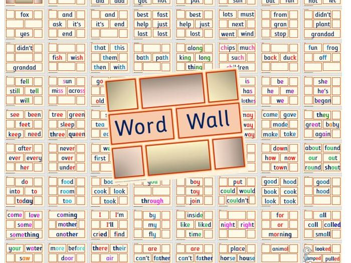 Word Wall - HF Words Organised by Set/Word Structure/Sound - Phonically Coded - Phonics for SEN
