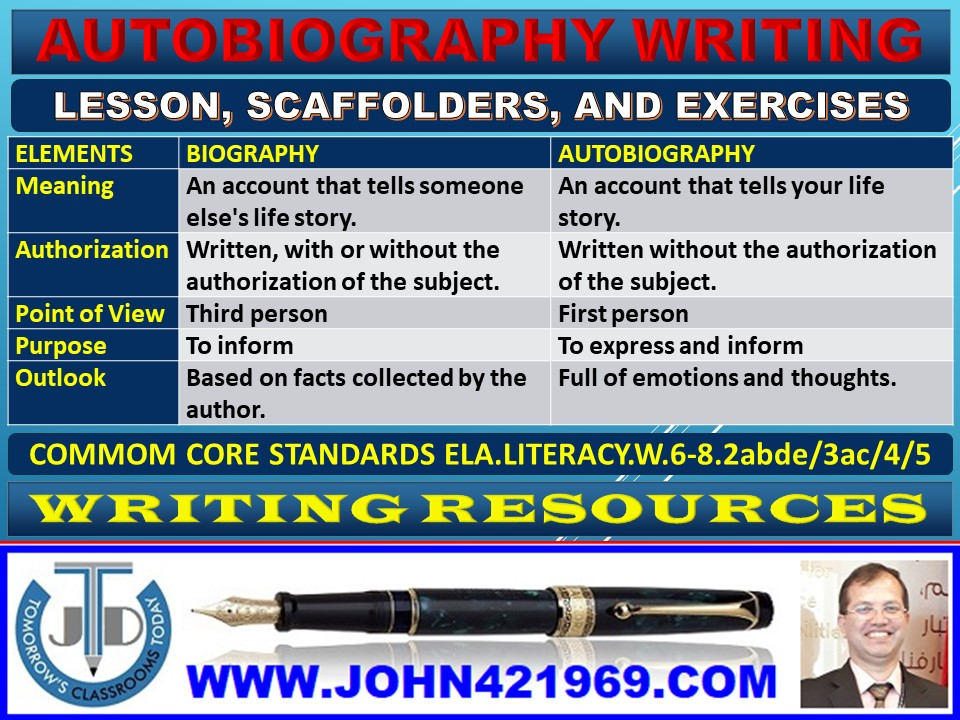AUTOBIOGRAPHY WRITING LESSON AND RESOURCES