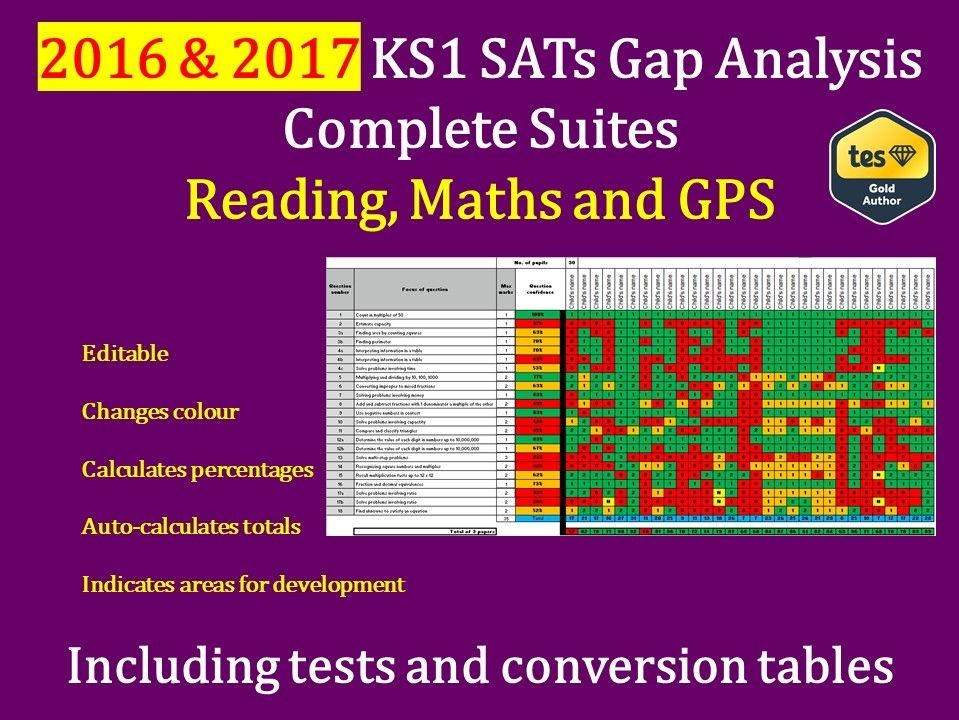 2016 & 2017 KS1 SATs Gap Analysis Bundle