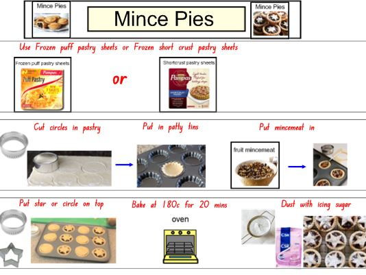 Making Mince Pies for Christmas:- Life Skills - Visual Recipes and supplementary resources.