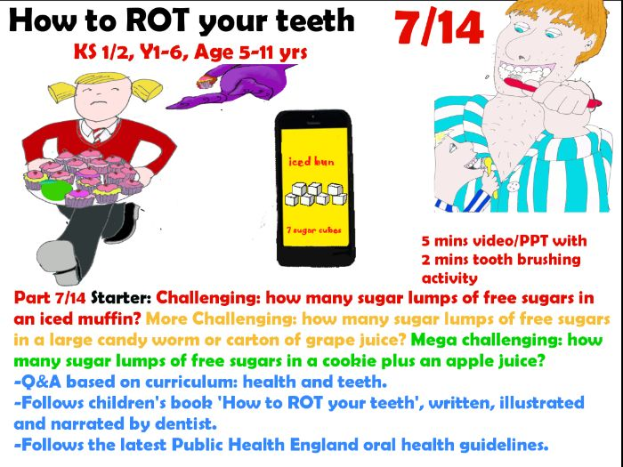 Teeth! 7/14 After school Birthday Treats, After School Snack, TV Snack from 'How to rot your teeth'