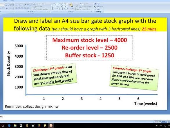 Managing stock (bar gate stock graphs) - GCSE Business