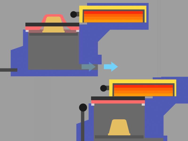 Vacuum Forming - Video