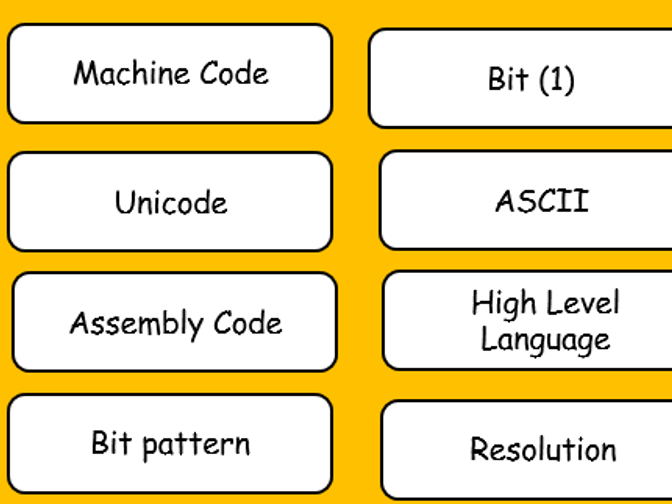 GCSE Computing A451 Revision - Tricky Words