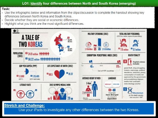 Conflict SOW: Lesson Three - North Korea and South Korea