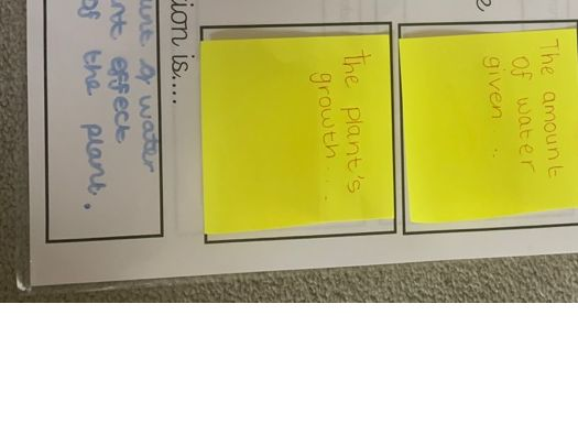 Science investigation posters
