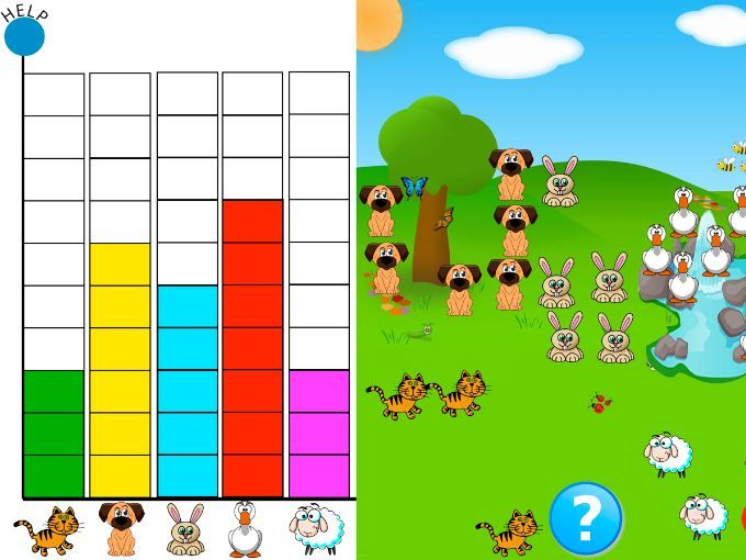 Bar Chart 1 Animals. Interactive PDF