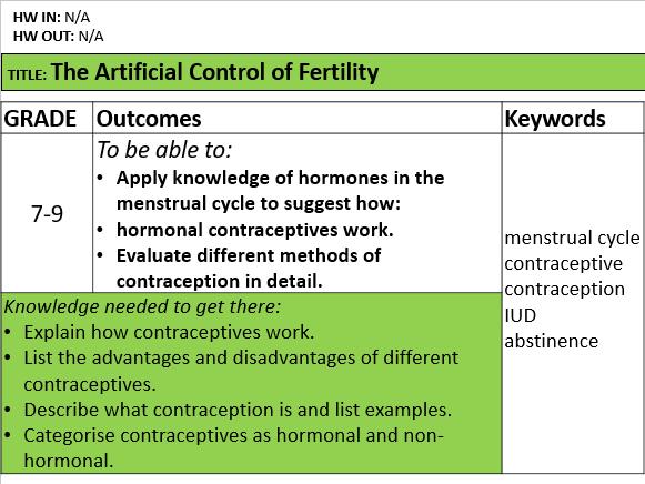 B11.7/8 Fertility & Infertility