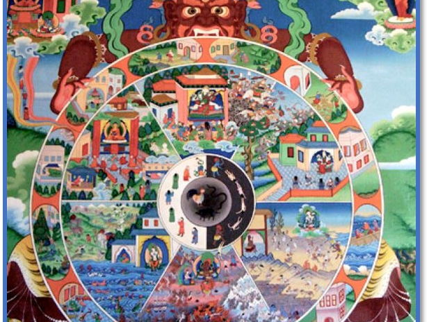 A-Level RE - Buddhism - The nature of ultimate reality