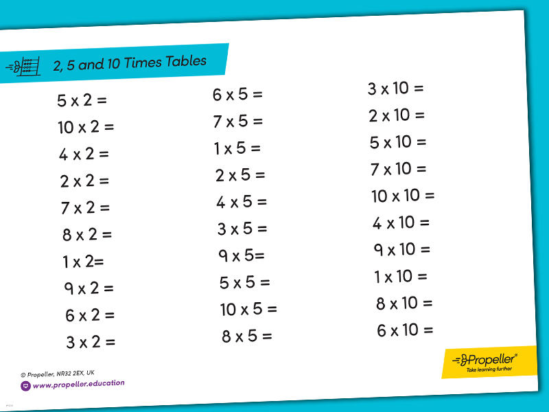 Multiplying by 2, 5 and 10 | CALCULATION & ARITHMETIC PRACTICE