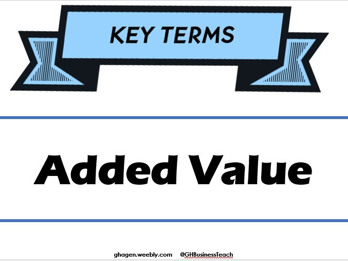Key Word Posters Flash Cards and Key Word Quiz for Theme 1 9-1 Edexcel GCSE Business
