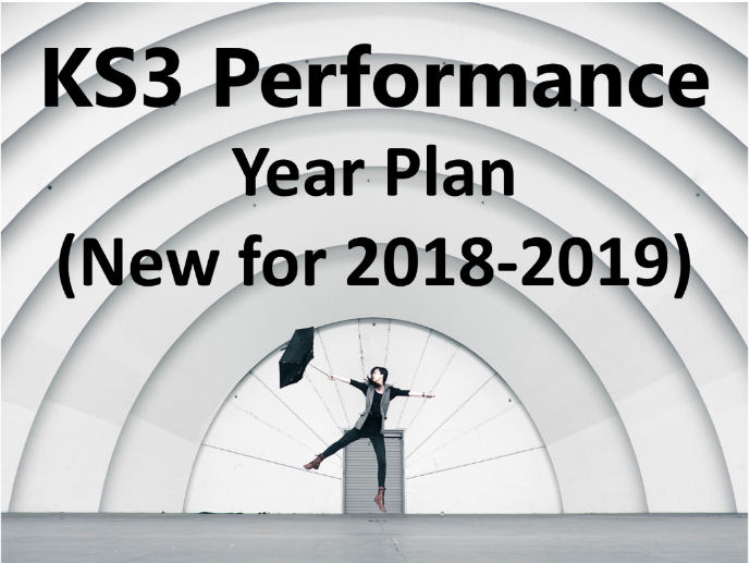 KS3 Performance Year Plan with titles of SOW (New for 2018-2019)
