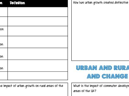 WJEC EDUCAS B GCSE Geography Rural & Urban Revision KO