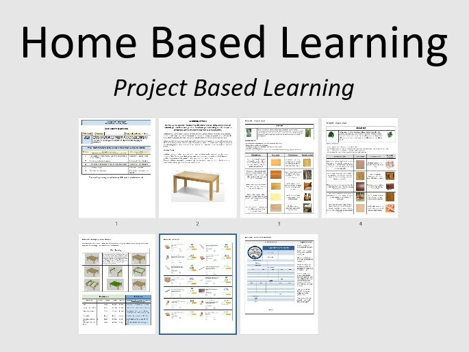 Home Based Learning Activity/project: Wood Craft and Planning