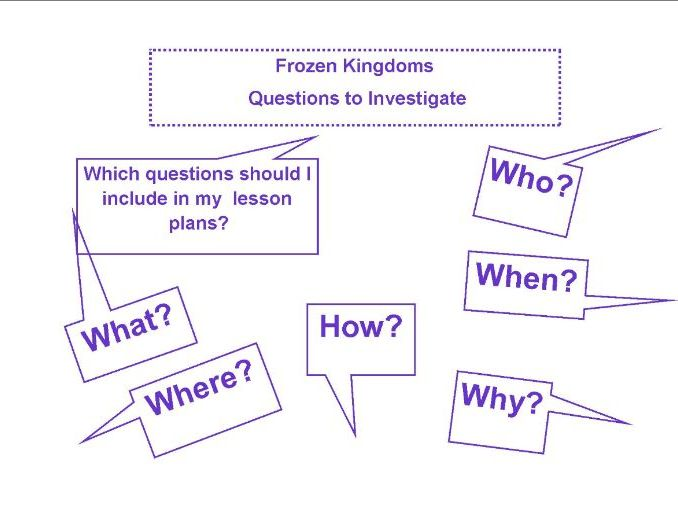 Frozen Kingdoms Questions to Investigate