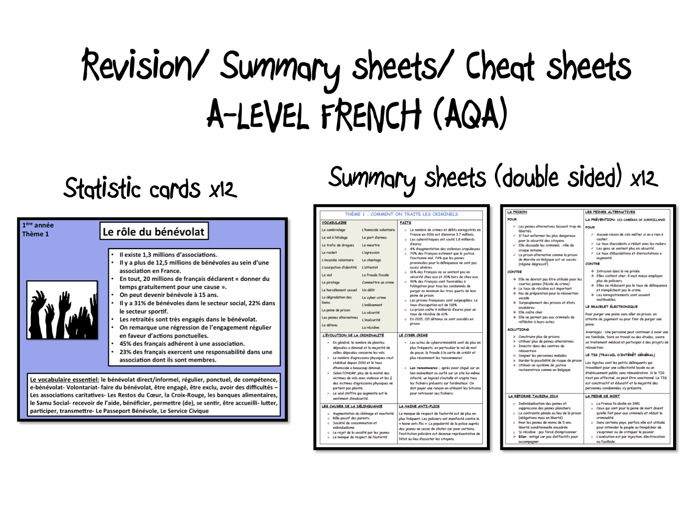 Revision/ Summary sheets/ Cheat sheets- A LEVEL FRENCH