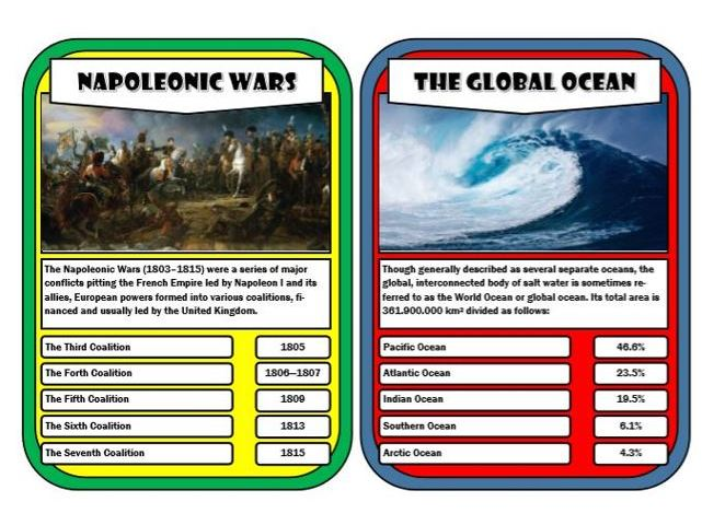 Top Trump Cards Template4 Big Size 5 Stats Publisher