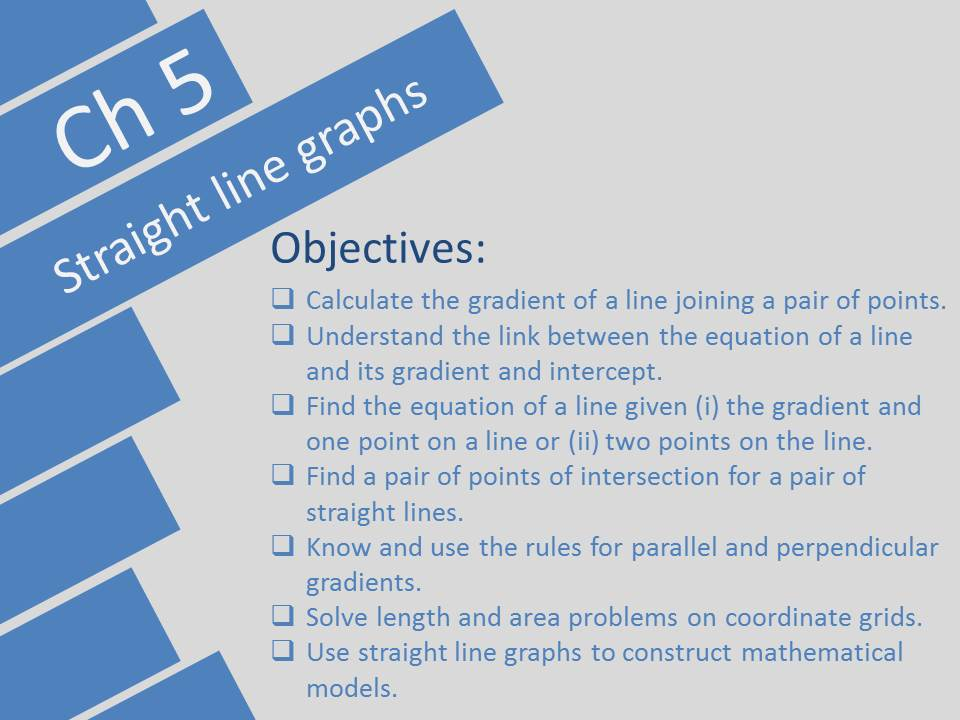 Straight line graphs Edexcel A-level Year 1/AS Pearson Ch 5