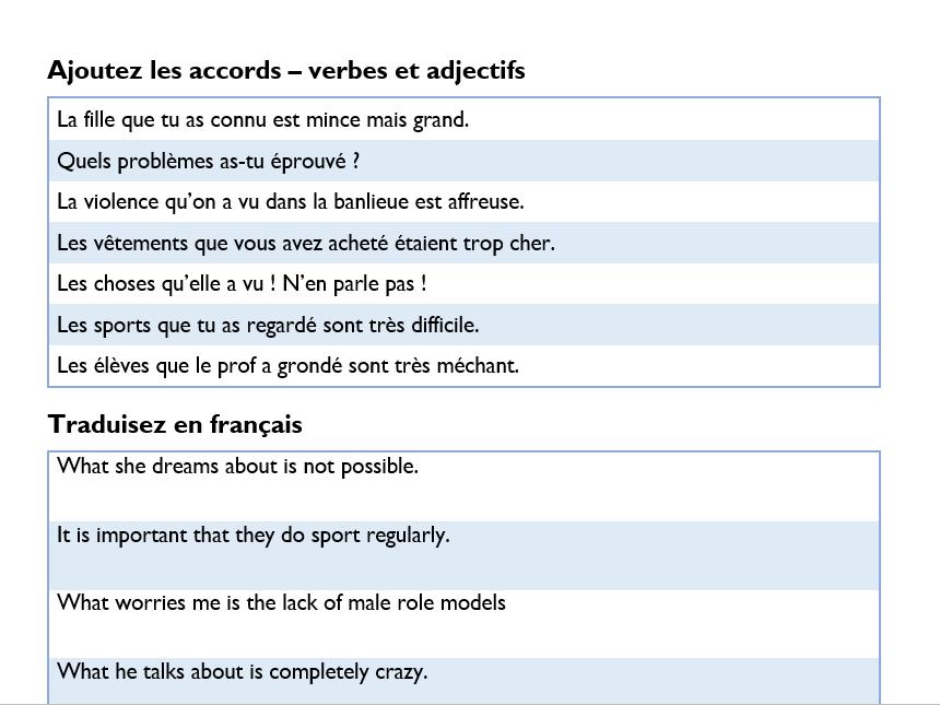 Révisions générales (grammaire, temps & vocabulaire)