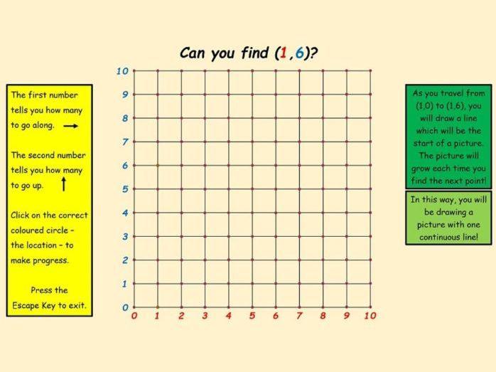 Coordinate Maths