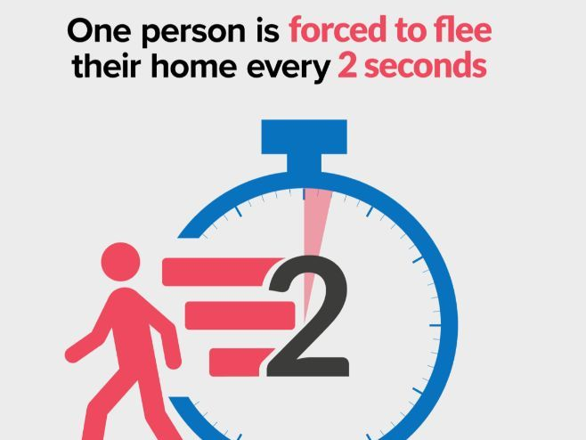 Refugees-Forced to Flee 1