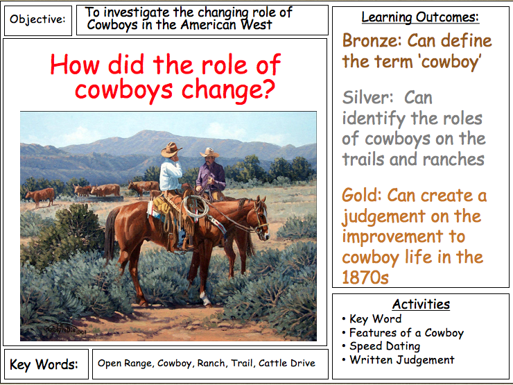 GCSE 9-1 American West - How did the role of Cowboys change?