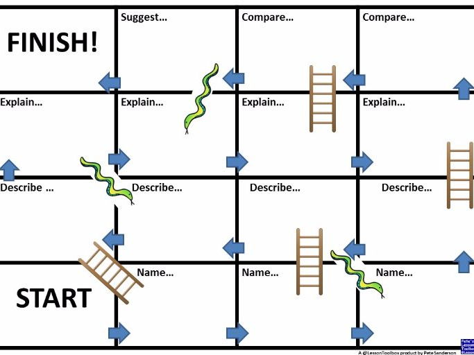 Blooms snakes and ladders blank template