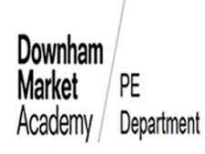 Edexcel GCSE PE teaching resources: CV System (1.2.1 - 1.2.5)