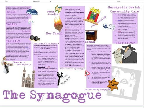 Judaism: The Synagogue Learning Mat Revision Sheet