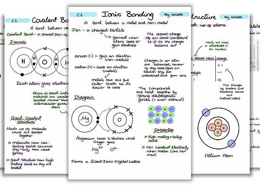 GCSE Chemistry Key Concepts Notes