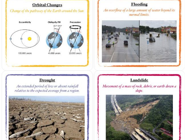 Geography Natural Hazards Visual Vocabulary