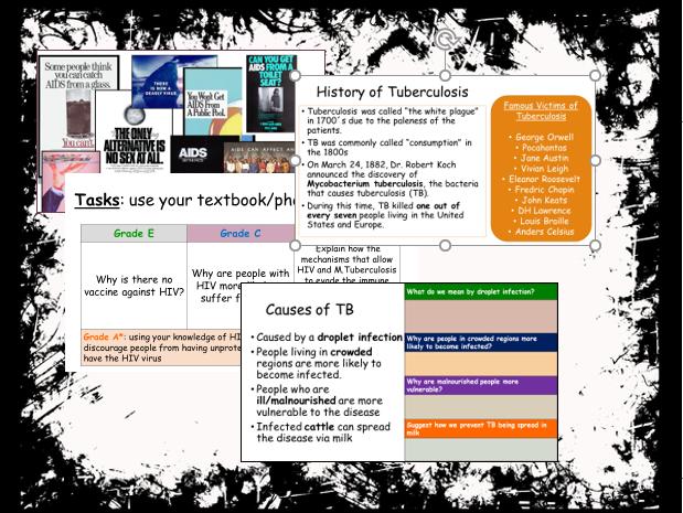 Case Studies of Disease: Tuberculosis and HIV