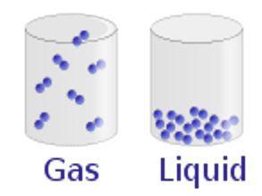 OCR GCSE Chemistry C1.1 Particle Model Worksheets