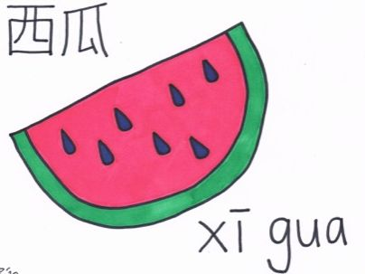 Chinese Flashcards - Fruit (colour)
