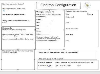 Electron revision sheet