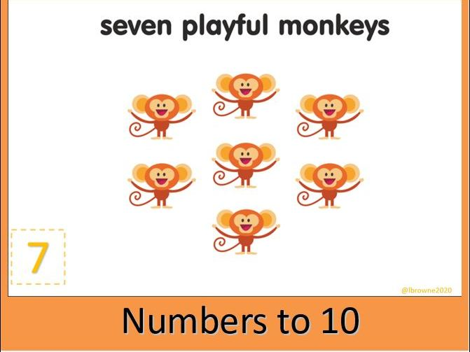 Animal Numbers to 10 Slide Show