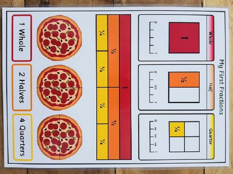 My First Fractions Poster