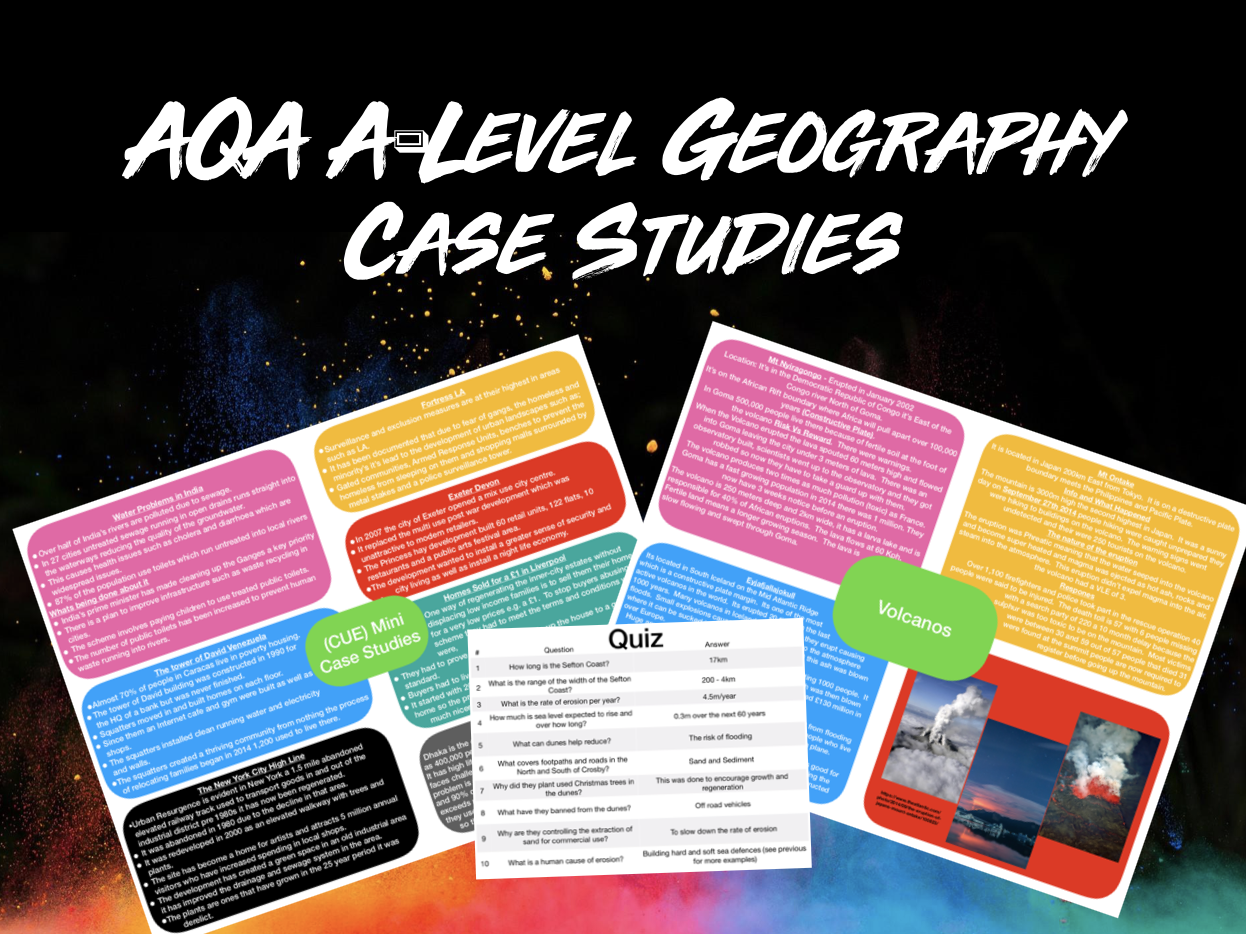 This Contains all Case Studies For A-Level Geography AQA New Spec