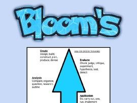 Bloom's Taxonomy: Posters & Key Ring Tags