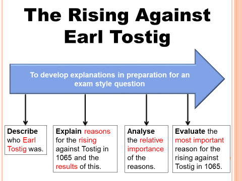 The Rising Against Tostig Full Lesson and Resources (Anglo-Saxon and Norman 9-1 GCSE)
