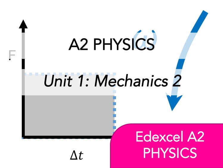 Edexcel A2 Physics - Further Mechanics - Whole Course Content - Revision, Questions, Full Notes