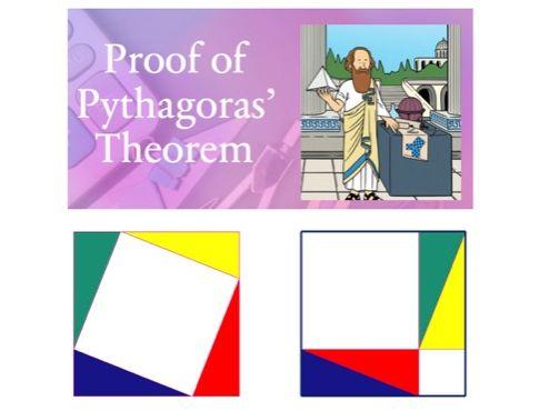 Proof of Pythagoras' Theorem PowerPoint