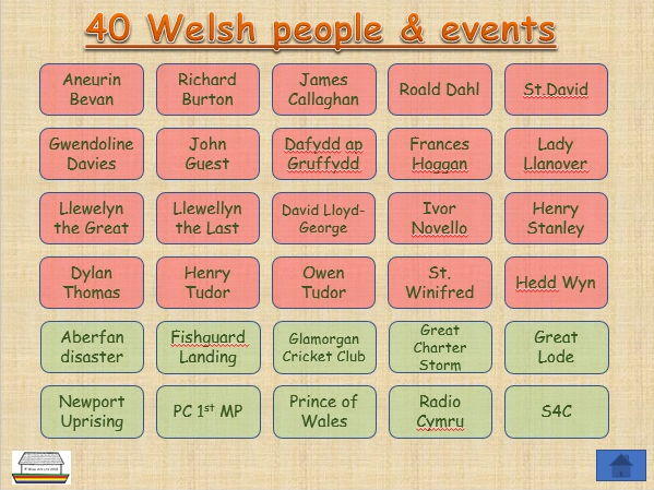 Welsh people and events -free sample